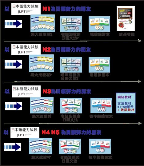 20150818_文二改版