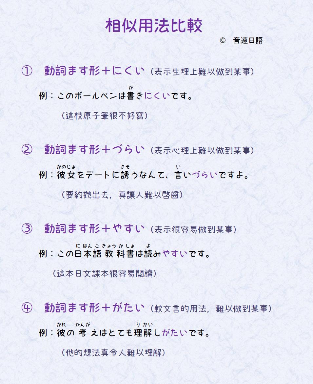 【初中級】相似複合語用法比較 | 音速語言學習(日語)