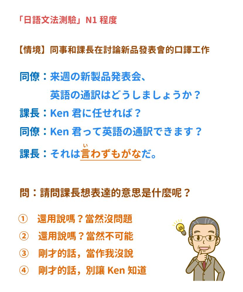現代文 文法